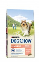 Purina Dog Chow Sensitive