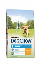 Purina Dog Chow Puppy&Junior